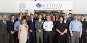 Infinity Technology Solutions